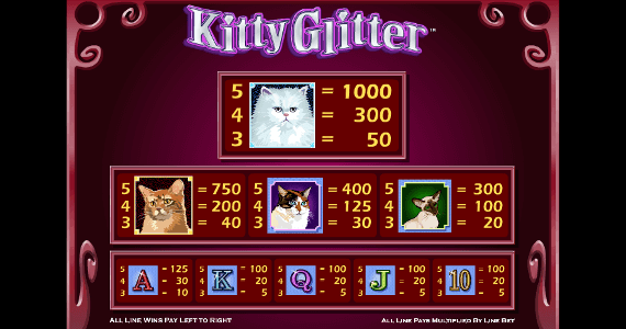 Kitty Glitter for free or real money William Hill online casino game